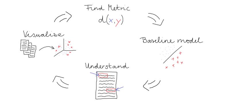 findmatrik-baselinemodel-understand-visualize_raw_color